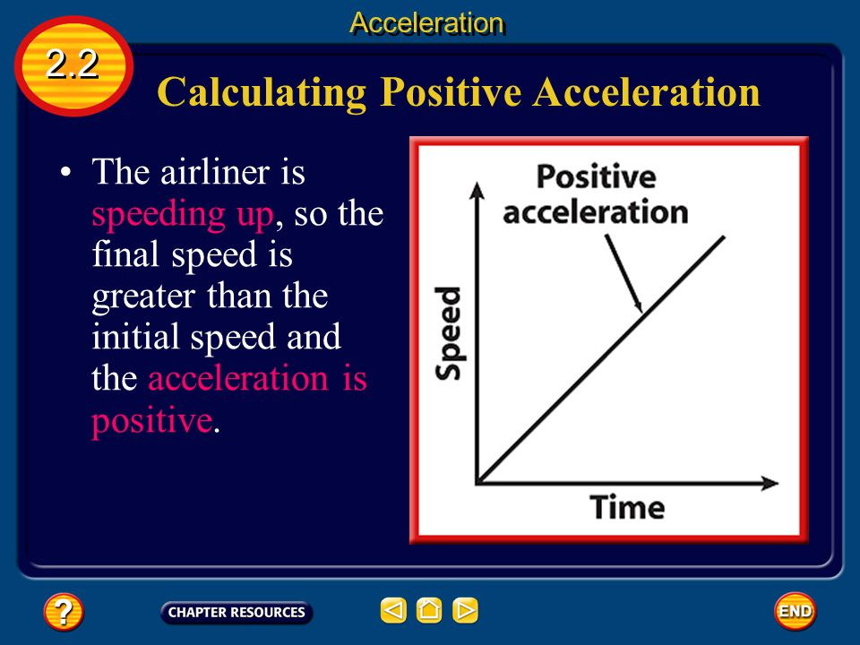Calculating Positive Acceleration