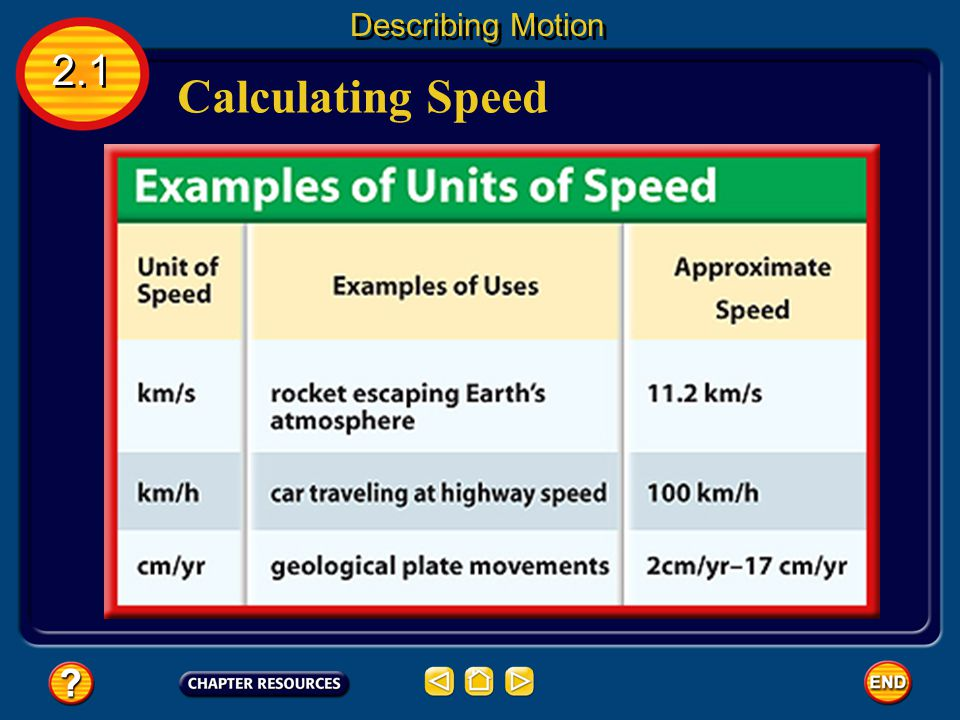 Describing Motion 2.1 Calculating Speed