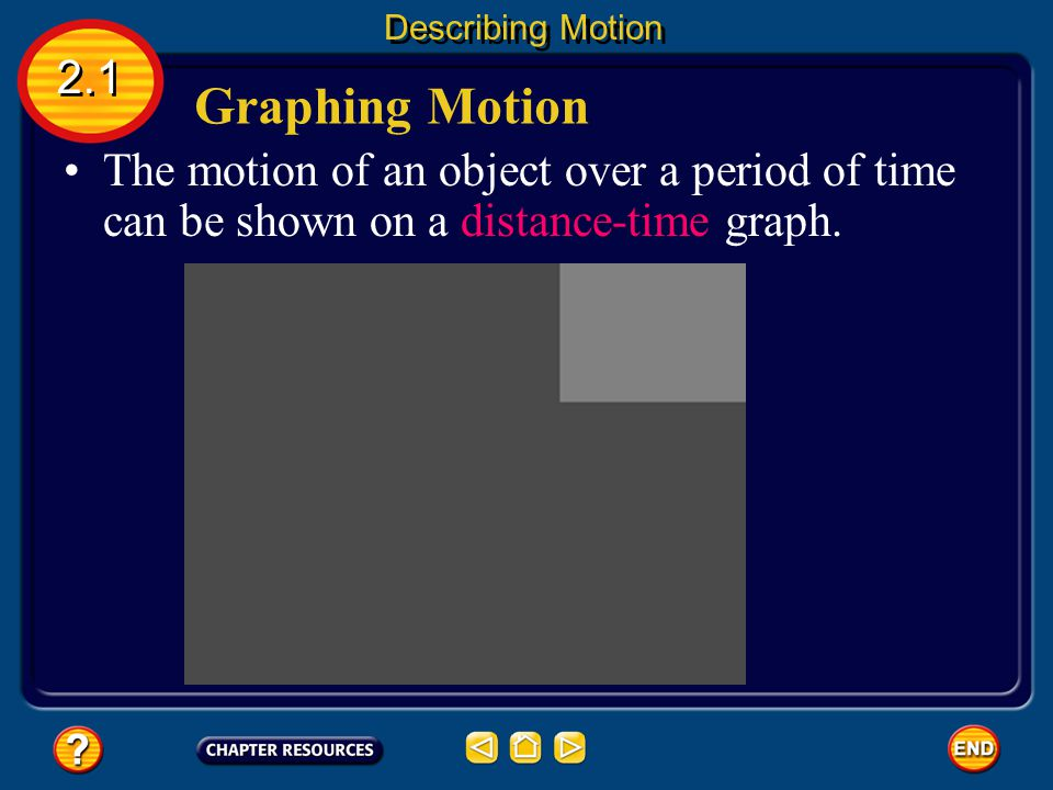 Describing Motion 2.1. Graphing Motion.