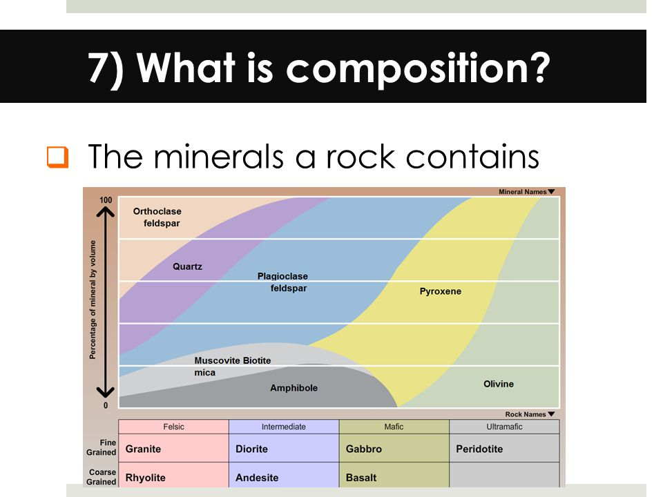 7) What is composition The minerals a rock contains
