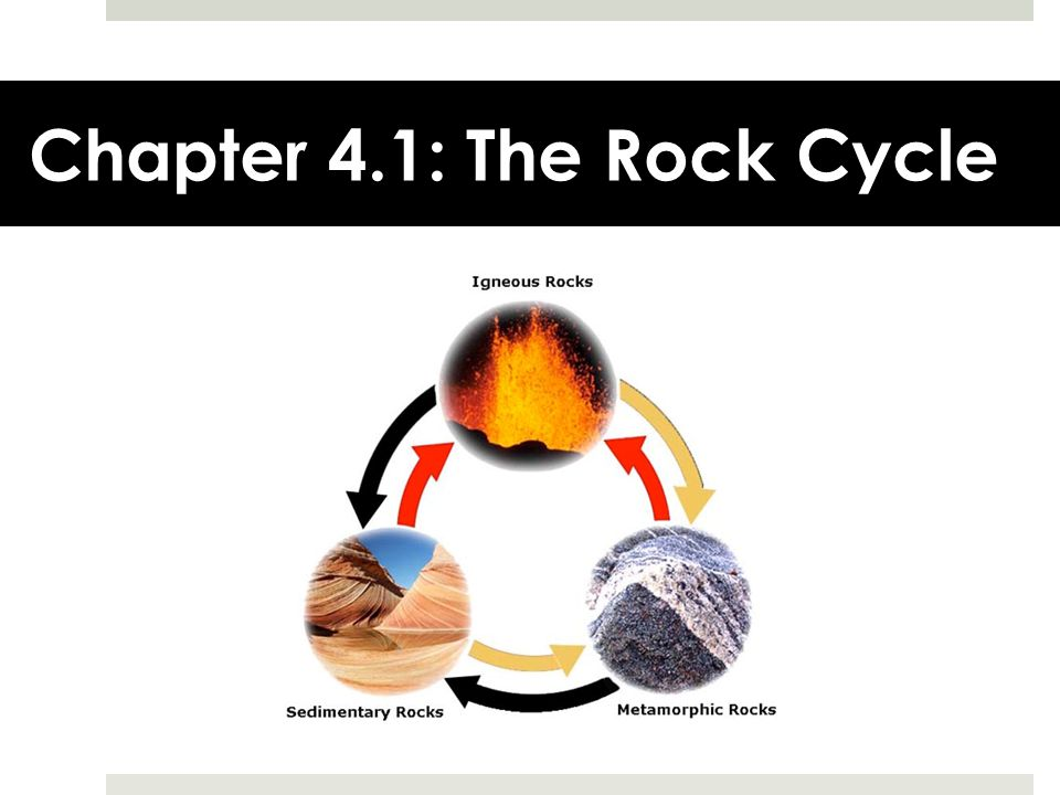 Chapter 4.1: The Rock Cycle