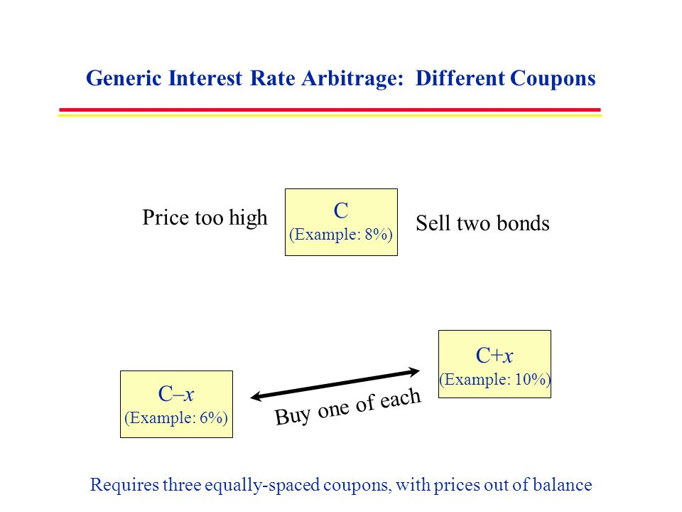 Generic Interest Rate Arbitrage: Different Coupons
