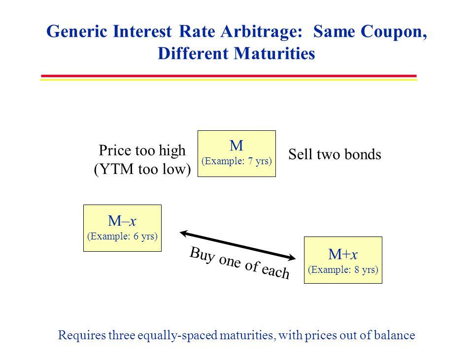 Generic Interest Rate Arbitrage: Same Coupon, Different Maturities