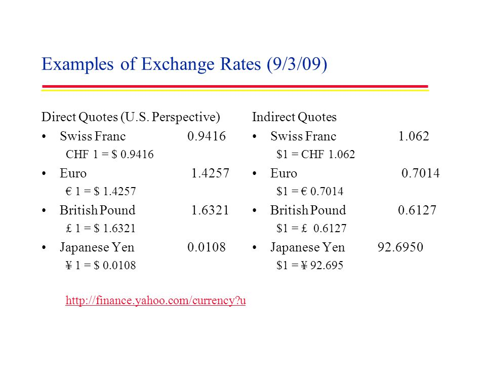 Examples of Exchange Rates (9/3/09)