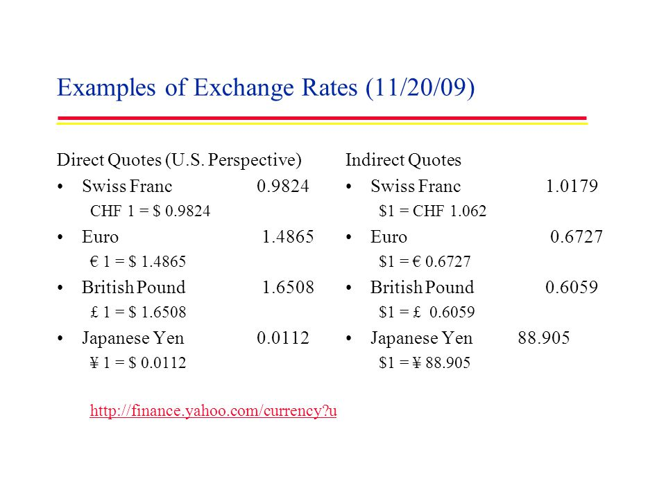Examples of Exchange Rates (11/20/09)