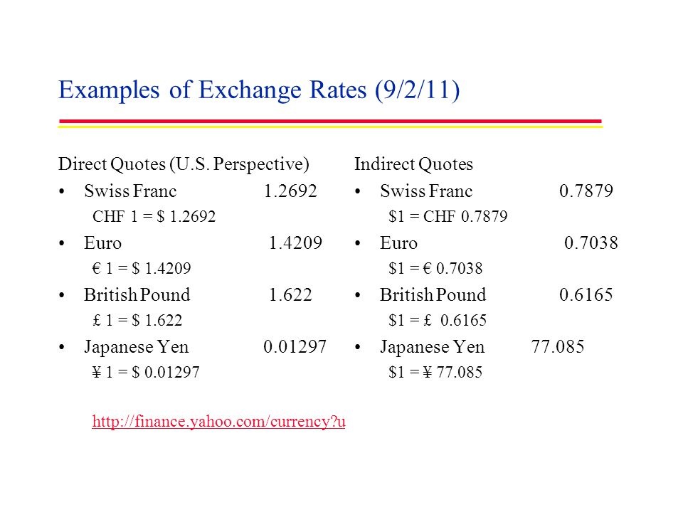 Examples of Exchange Rates (9/2/11)