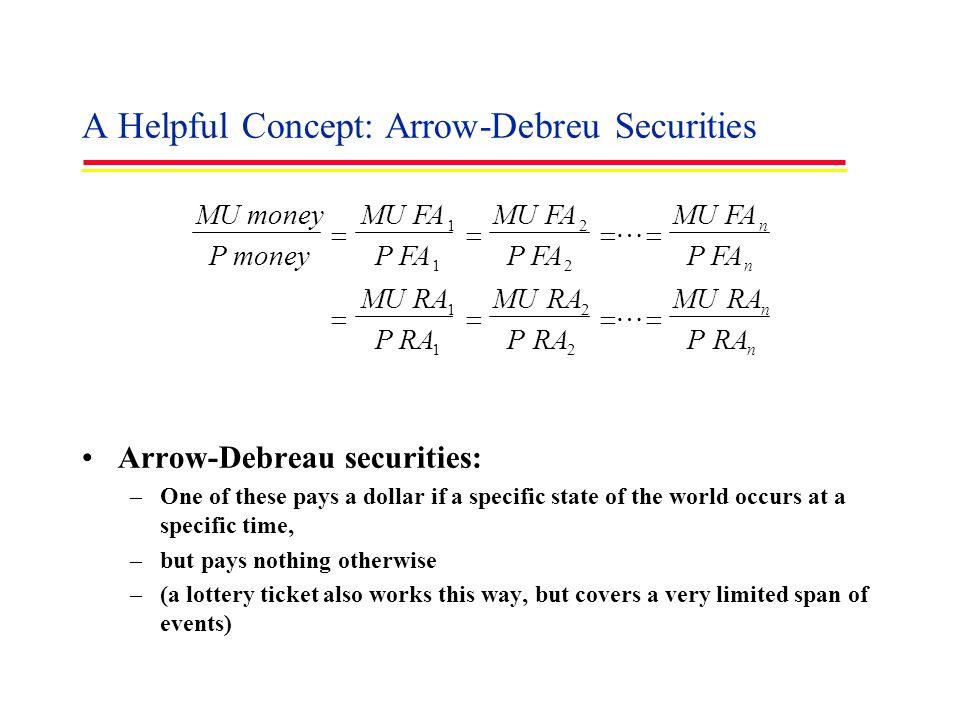 A Helpful Concept: Arrow-Debreu Securities