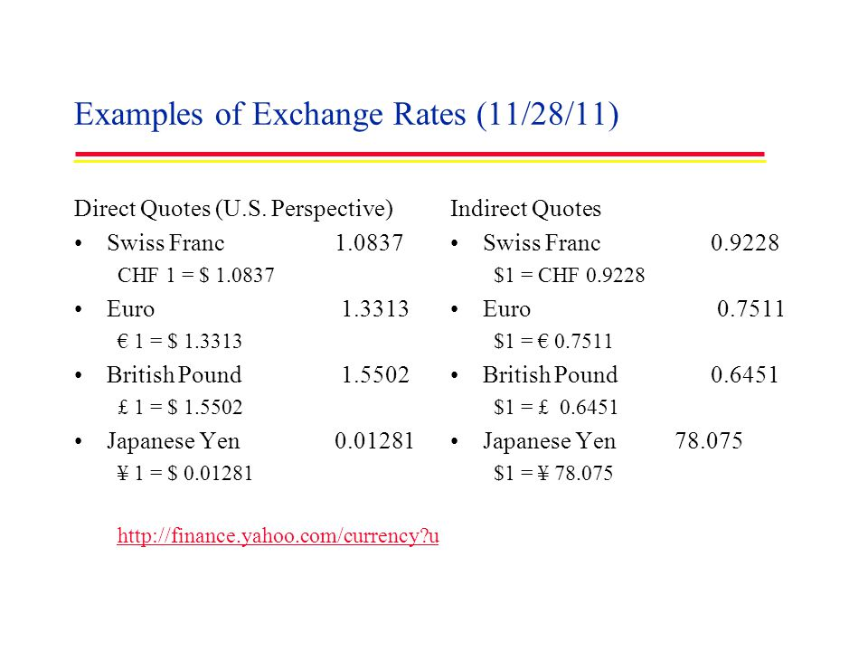 Examples of Exchange Rates (11/28/11)