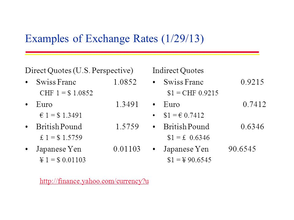 Examples of Exchange Rates (1/29/13)
