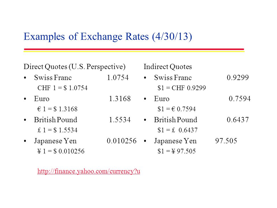 Examples of Exchange Rates (4/30/13)