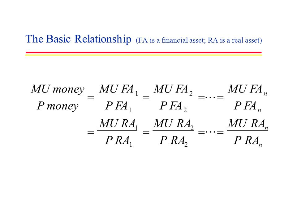 The Basic Relationship (FA is a financial asset; RA is a real asset)