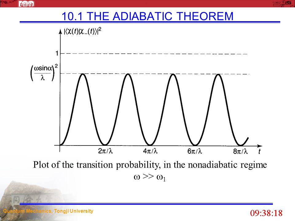 10.1 THE ADIABATIC THEOREM Plot of the transition probability, in the nonadiabatic regime  >> 1.