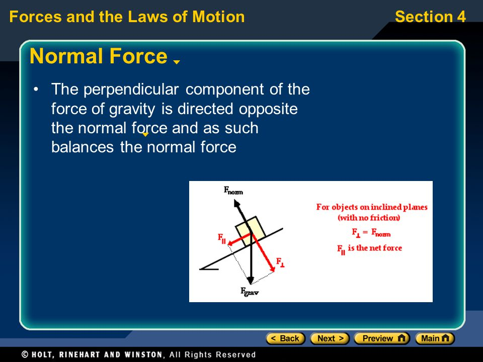 Normal Force The perpendicular component of the force of gravity is directed opposite the normal force and as such balances the normal force.