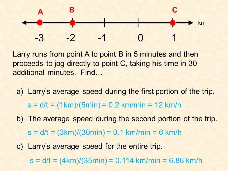 B C. -3 -2 -1 0 1. A. km.