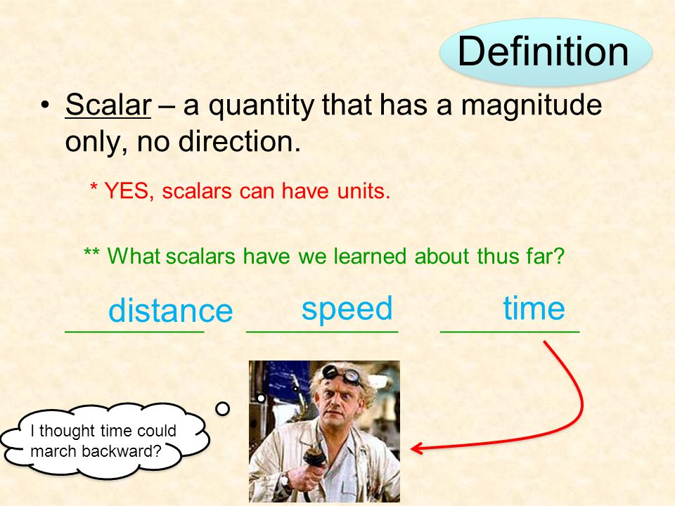 Definition distance speed time