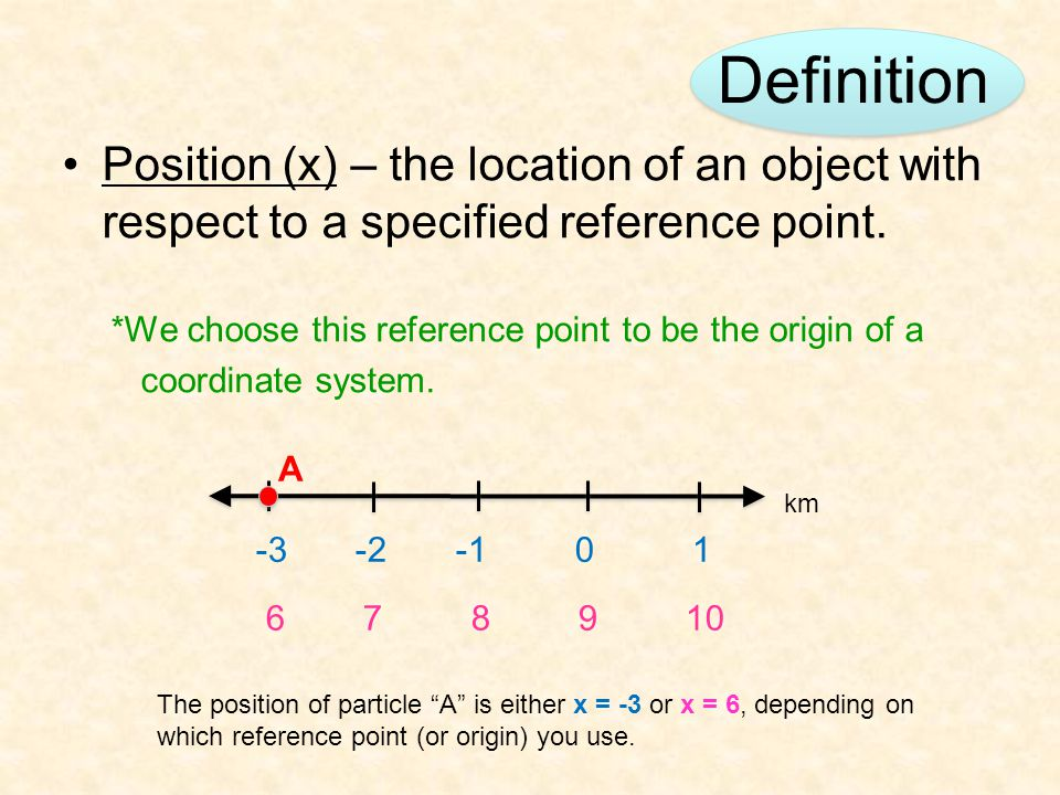 Definition Position (x) – the location of an object with respect to a specified reference point.
