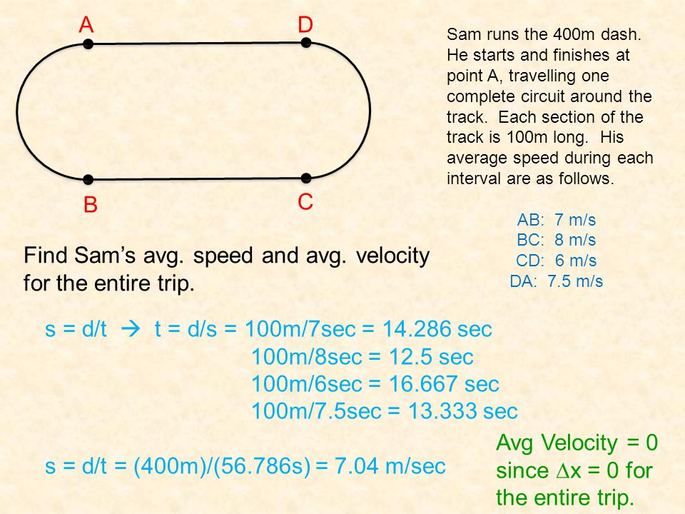 Find Sam's avg. speed and avg. velocity for the entire trip.