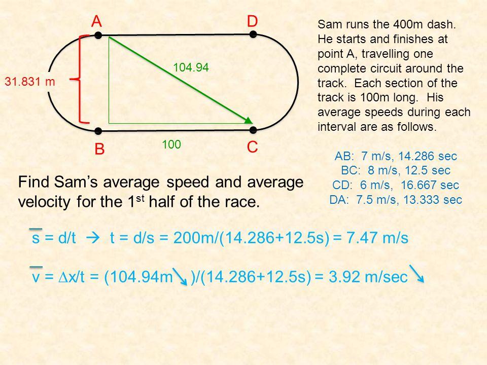 s = d/t  t = d/s = 200m/(14.286+12.5s) = 7.47 m/s