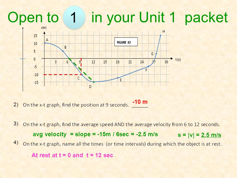 Open to in your Unit 1 packet 1