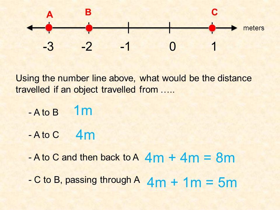 B C. -3 -2 -1 0 1. A. meters.
