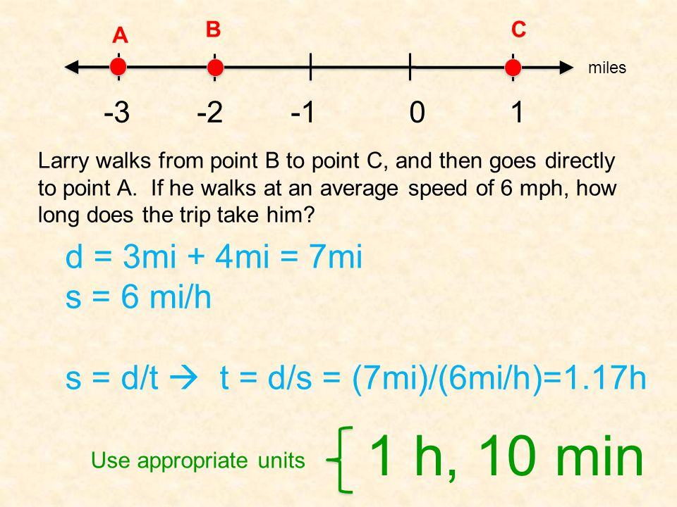 1 h, 10 min d = 3mi + 4mi = 7mi s = 6 mi/h