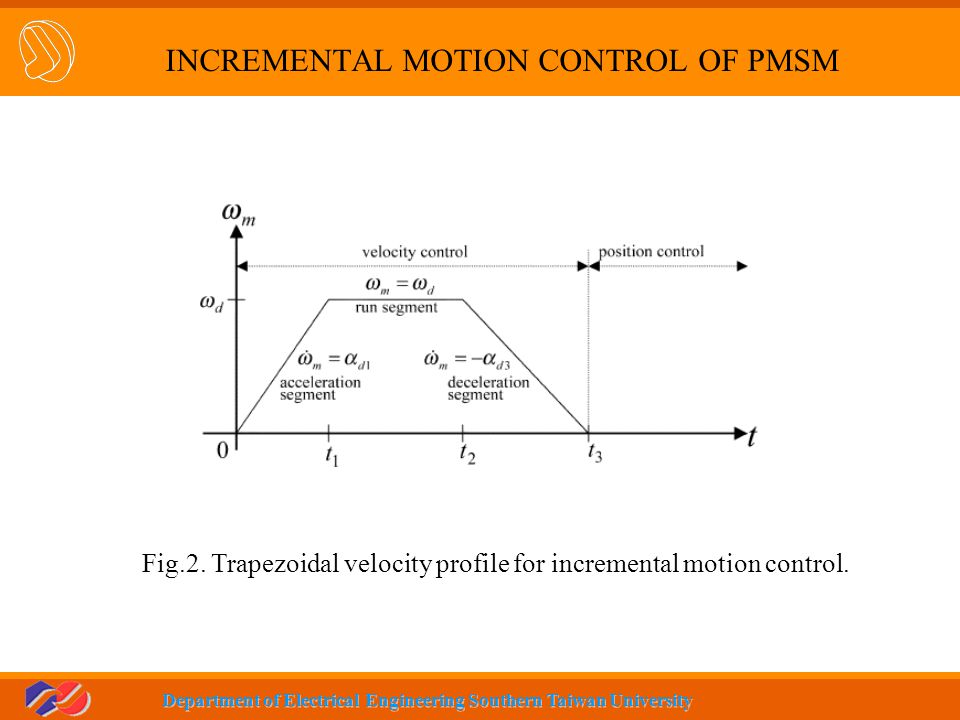 INCREMENTAL MOTION CONTROL OF PMSM