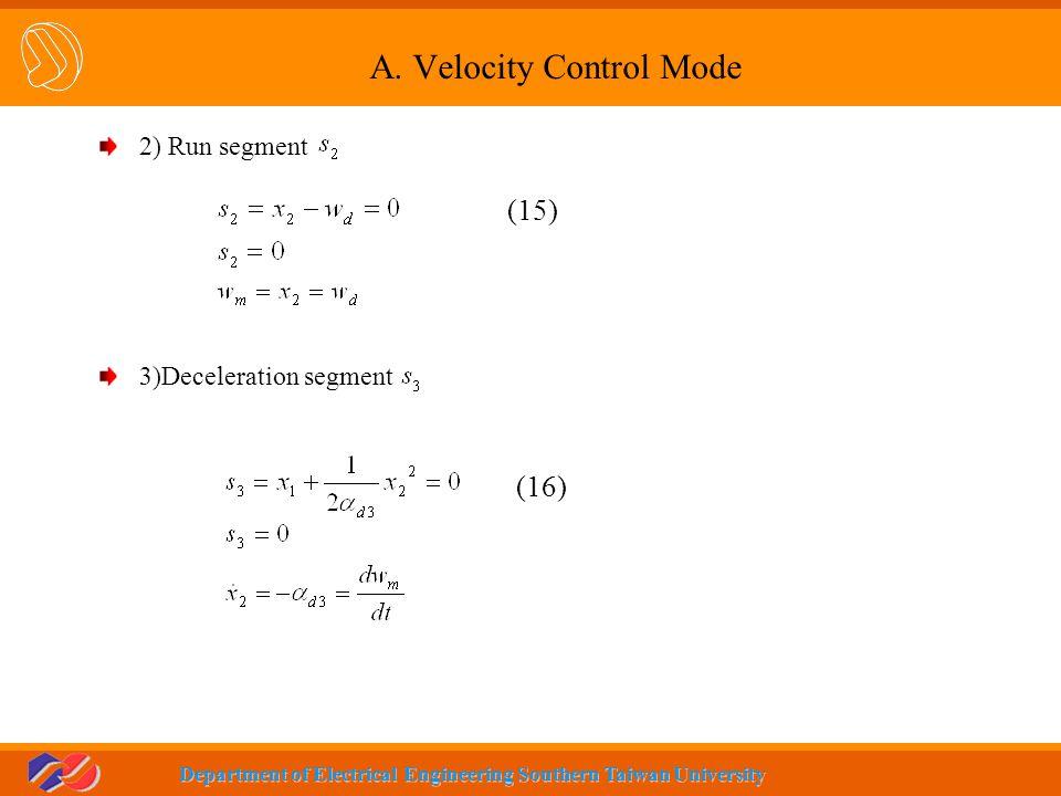 A. Velocity Control Mode
