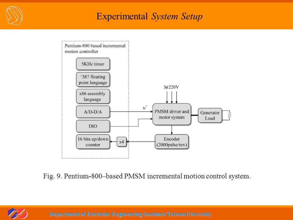 Experimental System Setup