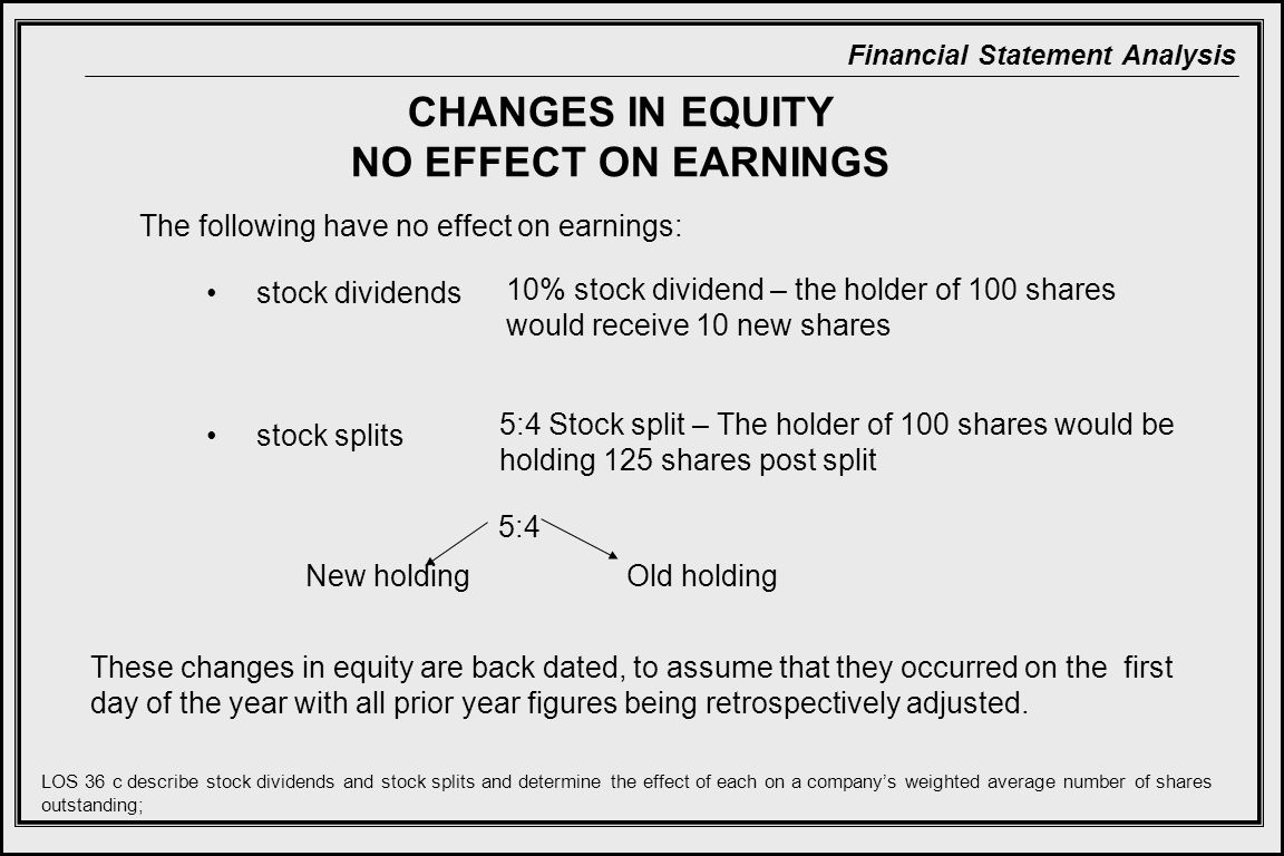 CHANGES IN EQUITY NO EFFECT ON EARNINGS
