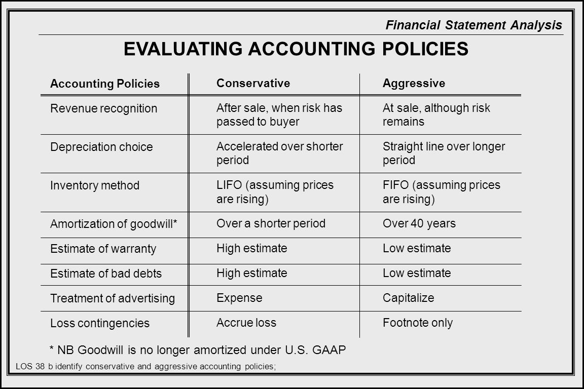 EVALUATING ACCOUNTING POLICIES