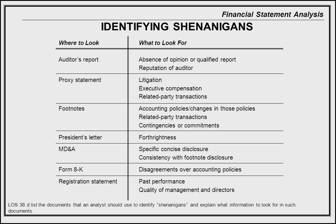 IDENTIFYING SHENANIGANS