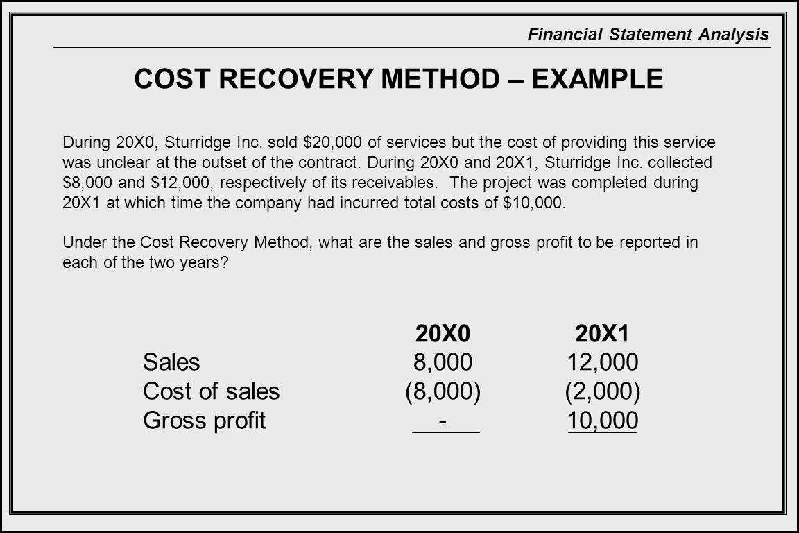 COST RECOVERY METHOD – EXAMPLE