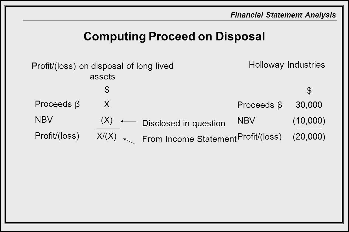 Computing Proceed on Disposal