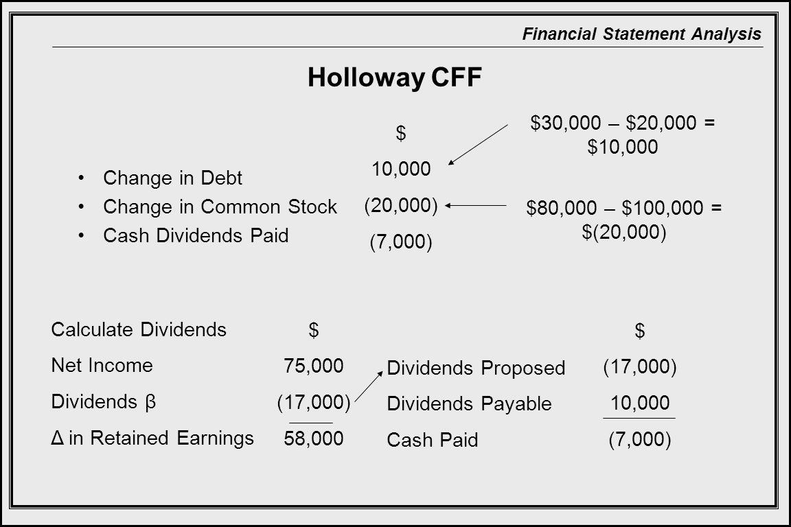 Holloway CFF $30,000 – $20,000 = $10,000. $ 10,000. (20,000) (7,000) Change in Debt. Change in Common Stock.