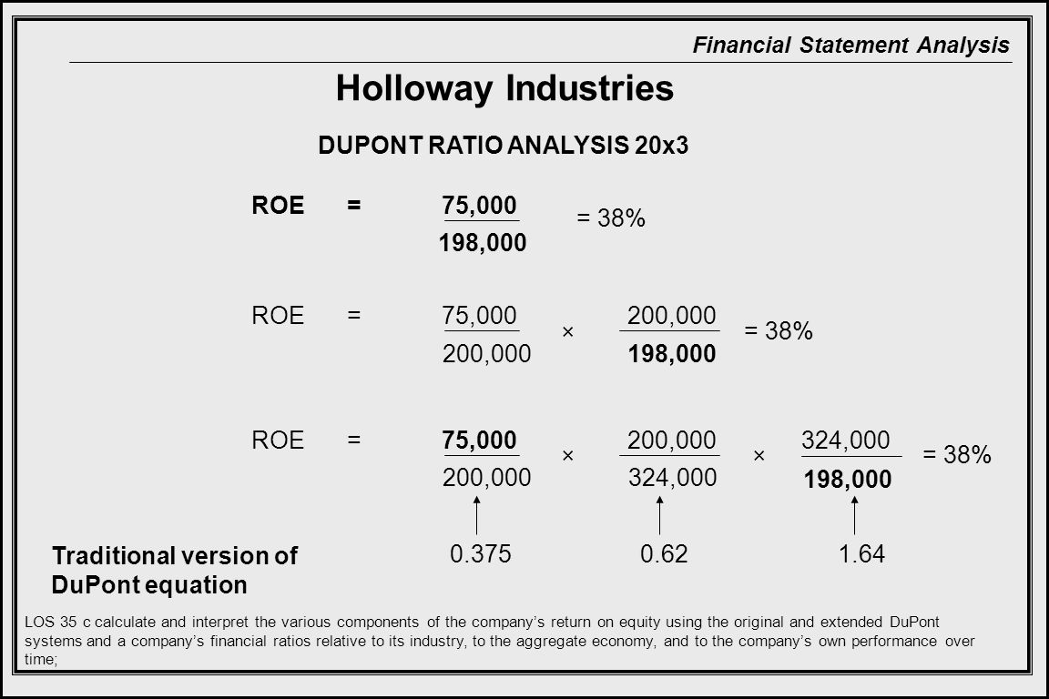 Holloway Industries DUPONT RATIO ANALYSIS 20x3 ROE = 75,000 = 38%