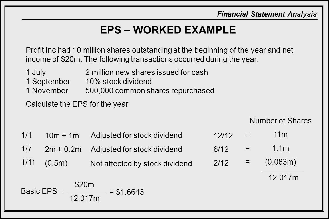 EPS – WORKED EXAMPLE