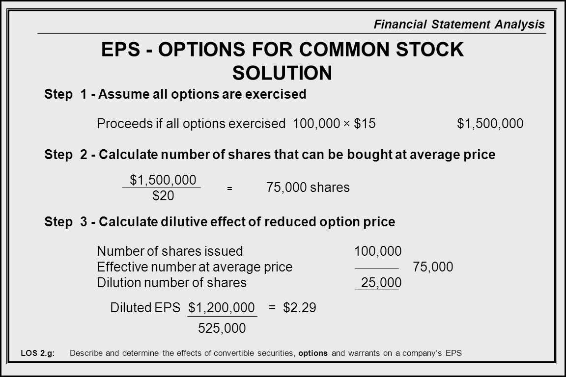 EPS - OPTIONS FOR COMMON STOCK