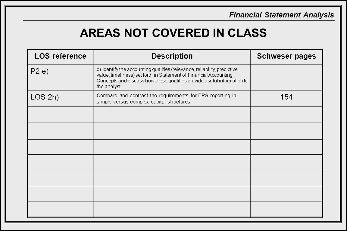 AREAS NOT COVERED IN CLASS
