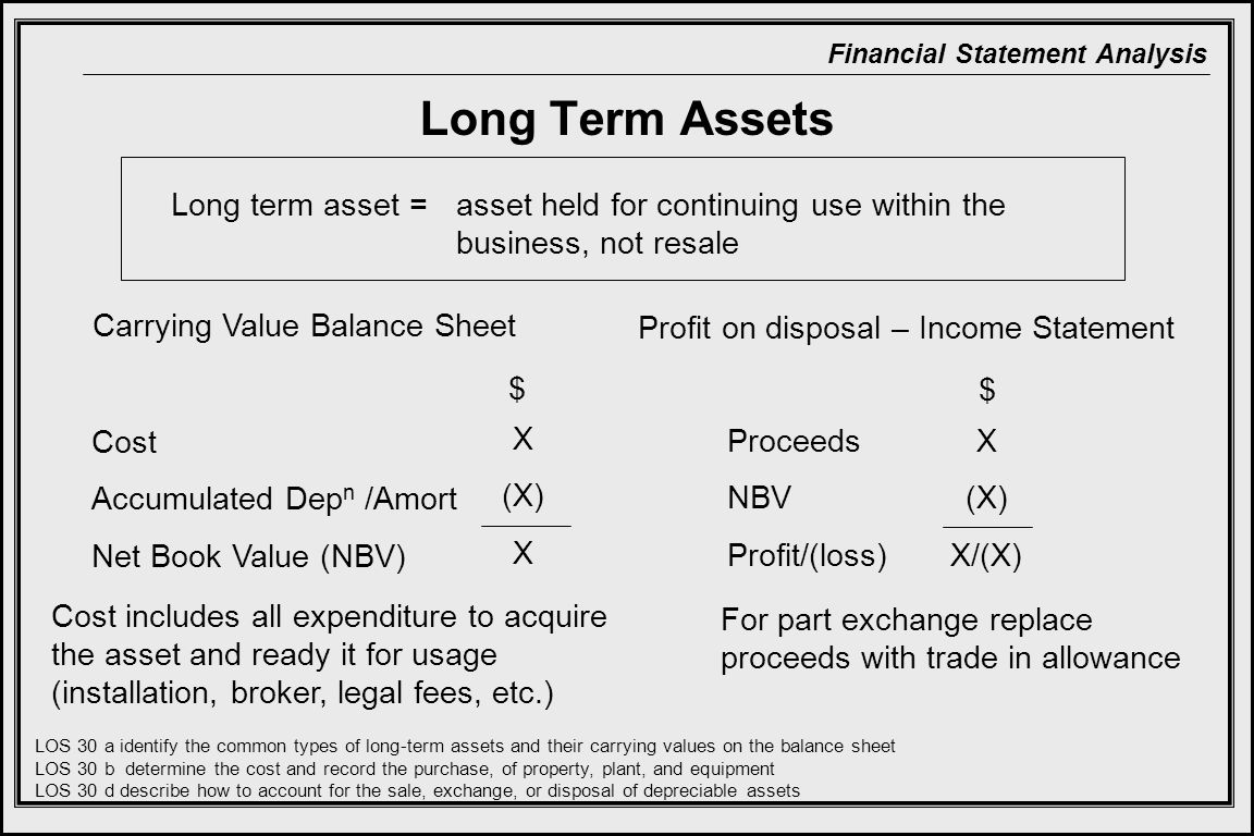 Long Term Assets Long term asset = asset held for continuing use within the business, not resale.