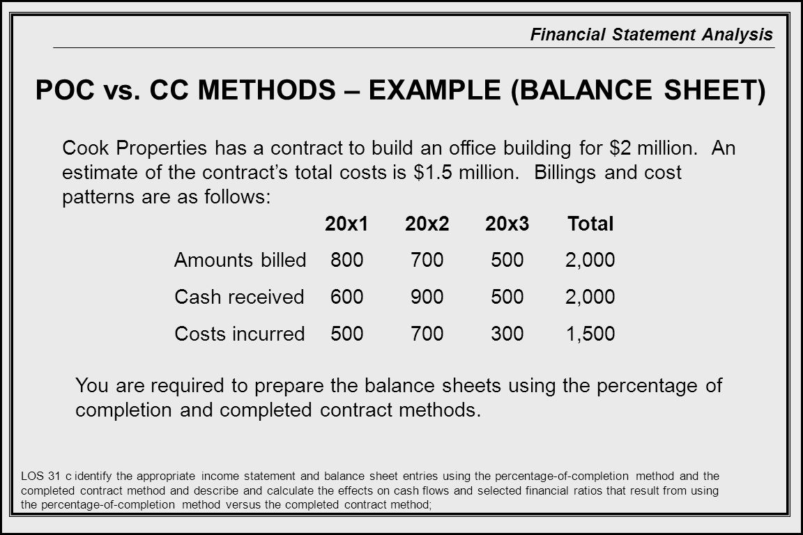 POC vs. CC METHODS – EXAMPLE (BALANCE SHEET)