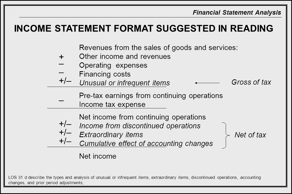 INCOME STATEMENT FORMAT SUGGESTED IN READING