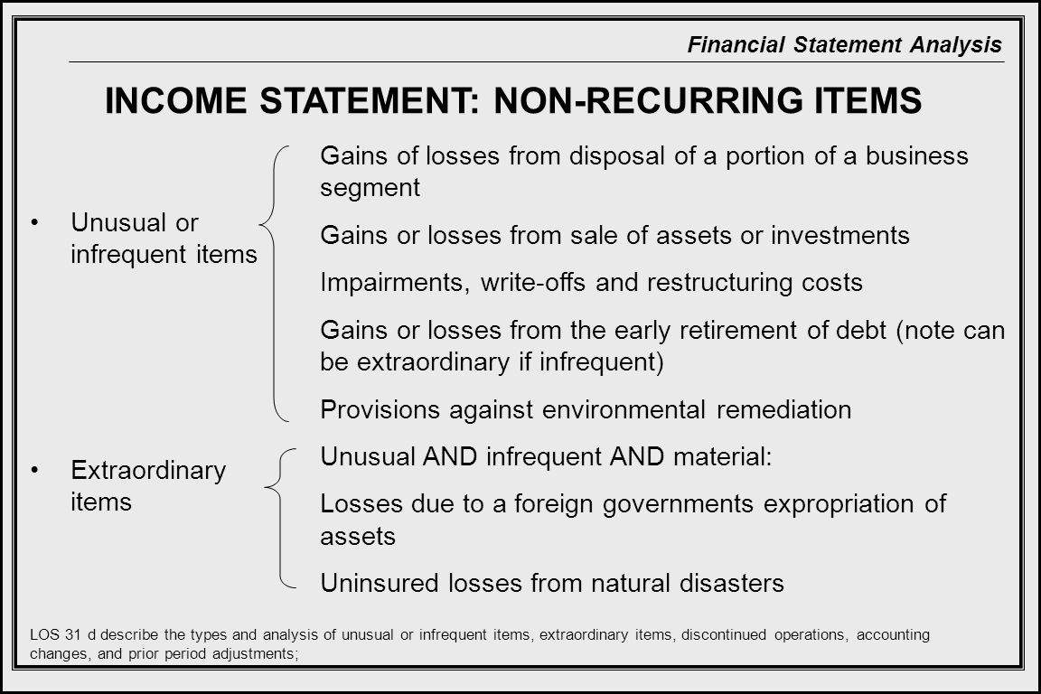 INCOME STATEMENT: NON-RECURRING ITEMS