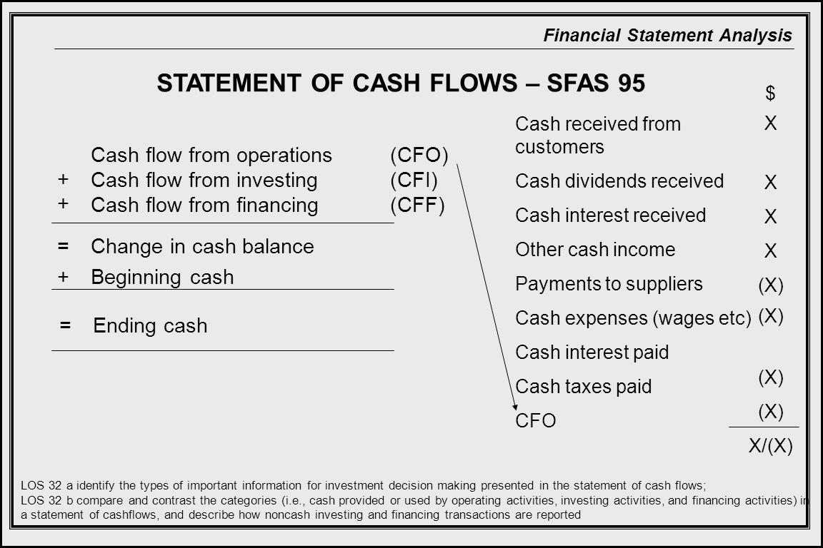 STATEMENT OF CASH FLOWS – SFAS 95