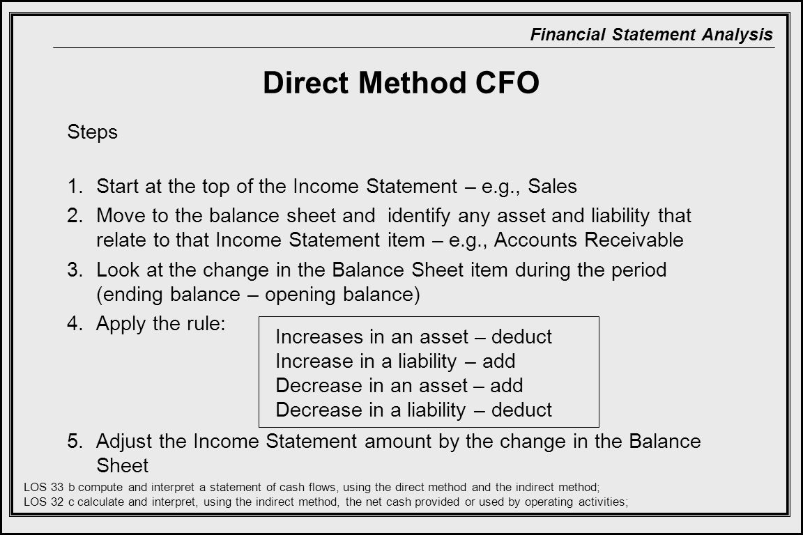 Financial Statement Analysis ppt download – Opening Balance Sheet Template