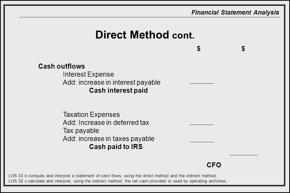 Direct Method cont. $ $ Cash outflows Interest Expense