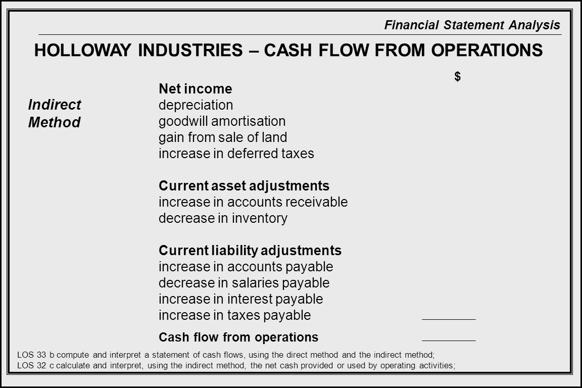 HOLLOWAY INDUSTRIES – CASH FLOW FROM OPERATIONS