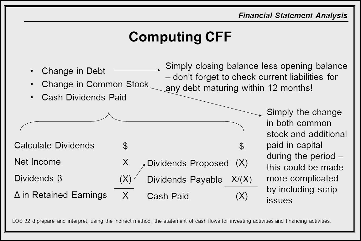 Computing CFF Simply closing balance less opening balance – don't forget to check current liabilities for any debt maturing within 12 months!