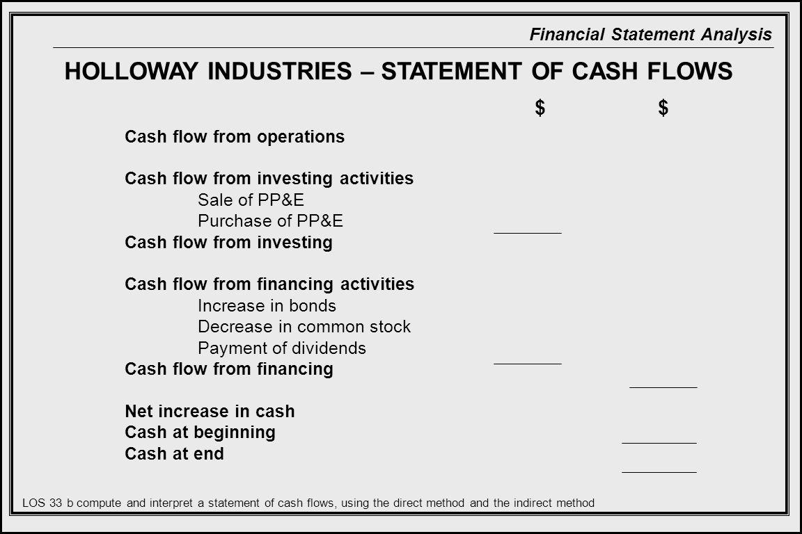 HOLLOWAY INDUSTRIES – STATEMENT OF CASH FLOWS