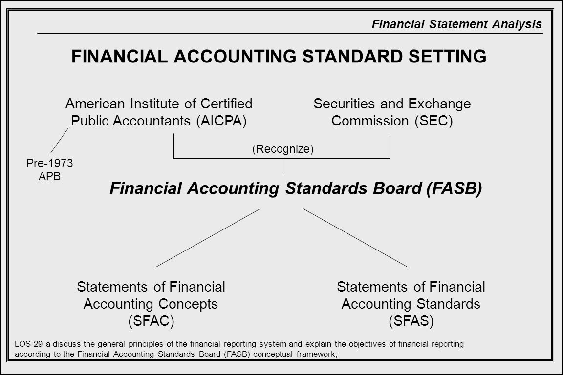 accounting the financial accounting standards board Pwc's latest summary of recent developments at the financial accounting standards board (fasb) including the fasb simplification initiative and links to, and abstracts of, news releases, action alerts, proposed rules, pwc comment letters, final rules, and meeting minutes.