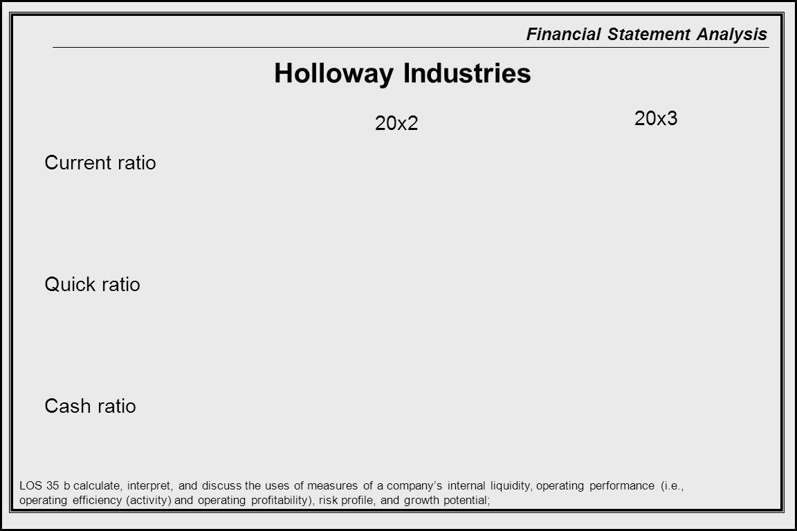 Holloway Industries 20x3 20x2 Current ratio Quick ratio Cash ratio
